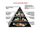 Sağlıklı beslenme ve beslenme piramidi