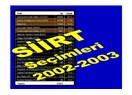 Siirt seçimleri (3 Kasım 2002, 9 Mart 2003)