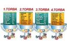 Fenerbahçe şampiyonlar ligi kurası öncesi tahminim