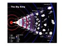 Higgs Ozonu Tanrı parçacığı mı?