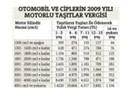 Motorlu Taşıtlar Vergisi Öderken Dikkat!