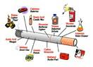 Sigara içmek...