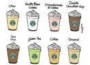 Starbucks'ta kahvenin fiyatını belirleyen nedir? Serbest piyasanın fiyatlandırma taktikleri