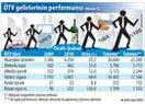 Türkiye'nin ekonomi modeli