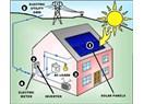 Solar enerji nedir?