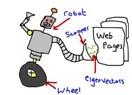 Bloglara robotlar mı dadandı?