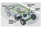 Elektrikli otomobil yapabiliriz