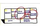 1 saatte 1 Sayfalık İş Planı Örneği