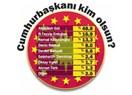 2014 Türkiye Cumhurbaşkanlığı seçimini kim kazanacak? RTE mi, Abdullah Gül mü?