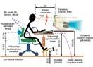 Ergonomi Laboratuvarındaki Ölçüm Aletleri nelerdir?