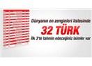 Dünya'da ve Türkiye'de dolar milyarderlerinin sayısı, servetleri...
