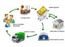 E-ticaret Site Yönetimi Nasıl yapılmalıdır Kurumsal web site yönetimi ne demektir.