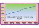 Dünya Tarım Ekonomisinde gizli bir kahraman: CGIAR