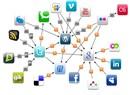 Şirketler Sosyal Medya ile neden tanışmalıdır ?