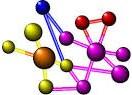 Kimya hakkında ne kadar bilgimiz var?