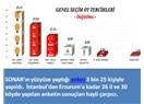 2015-Haziran seçimi ve AK Parti, CHP, MHP, HDP, Diğerleri..
