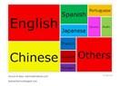 Büyük diller imparatorluk gibidir; ya da mütwitter, bildimcik böceği, argumentum ad gasroenterum
