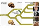 Homo Sapiens Posterus
