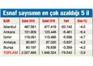 79 bin esnaf batarken, iyi giden istikrarlı ekonomi!