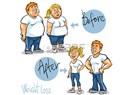 Türkiye'de erkeklerin %25' i, kadınların %40' ı, aşırı kilolu.