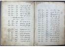 Bir Edebiyat Tarihçisinin Not Defterinden - 2