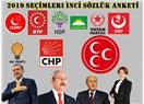 Ortam Yine AKP'nin Seçimi Kazanacağı Bir Ortam, Barış Olsa Kaybederdi