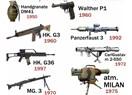 Alman Tankını, Alman Füzesi ile Vurmak!..