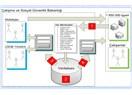 İBYS Bir Yazılım Değil Bir Sistemdir, Bir Projenin Adıdır