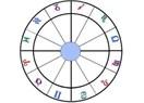 Astrolojide İlim