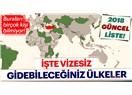 Türkiye'den Vizesiz Gidilebilen Ülkeler 2018
