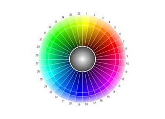 4 Ana renk ve 4 unsur