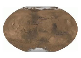 Mars gezegenindeki Türkçe