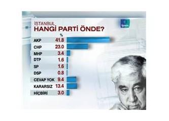 """İstanbullu bu kadar """"Ahmak"""" olabilir mi?"""