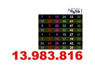 Sayısal loto sayıları