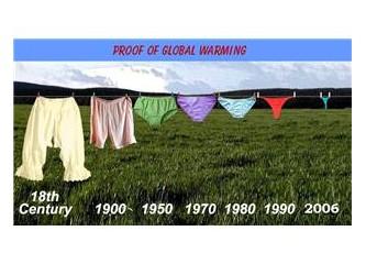 Küresel ısınma ve türban
