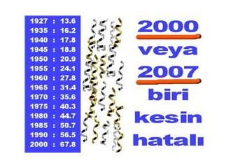 2000 ve 2007 nüfus sayımı sonuçlarını karşılaştırıyorum