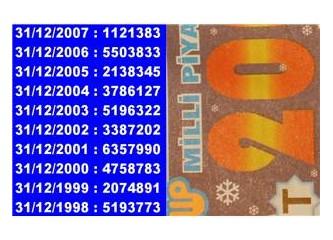 Milli Piyango yılbaşı çekilişi rakamları