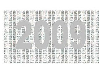 """2009 için yeni yıl sorusu: """"Bir milyara kadar ne kadar zamanda sayabilirsin?"""""""