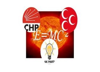 Balıkesir CHP AKP MHP Milletvekili YSK aday listesi