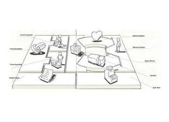 İş modelinin yapıtaşları 8 – 9 (Son)