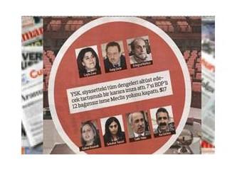 YSK'nin veto kararı, gazete başlıklarına nasıl yansıdı?