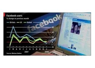Facebook popülerliği ve şehirler