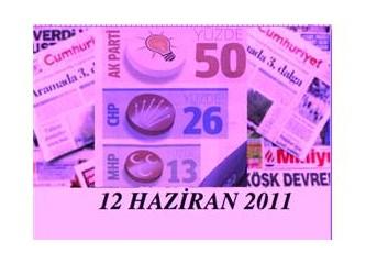 12 Haziran Seçimi, Gazetelerin İlk Sayfalarına Nasıl Yandı?