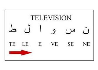 Bir Kuran Mucizesi: Televizyonun icadı