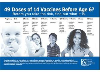 Çocuklara kaç doz aşı uygulanıyor ve aşı sonrası dikkat etmeniz gereken reaksiyonlar neler?