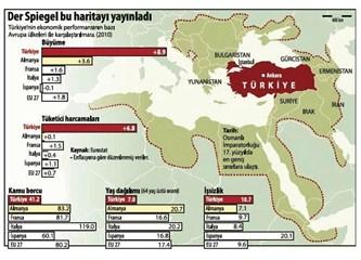 Batı, Osmanlı Birliğine neden ihtiyaç duyuyor?