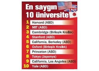 ODTU Dünya üniversiteleri arasında en saygın ilk 100 üniversite içinde