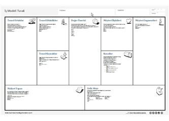 İş modeli (Business model) iş planı değildir – 2