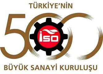 500 Büyük Sanayi Kuruluşu ve Kooperatifler