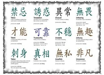 Çince dünyada en çok kullanılan dil olduğu için Birleşmiş Milletlerin resmi dillerinden biriymiş